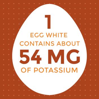 1 Egg White Contains 54 MG of Potassium