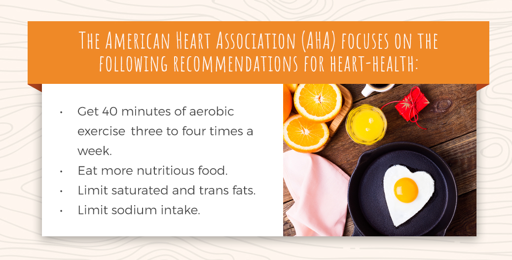 AHA Recommendations for Better Heart Health
