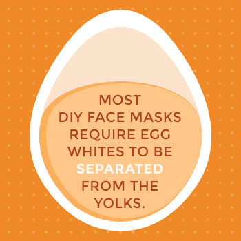 Egg Whites for DIY Face Masks