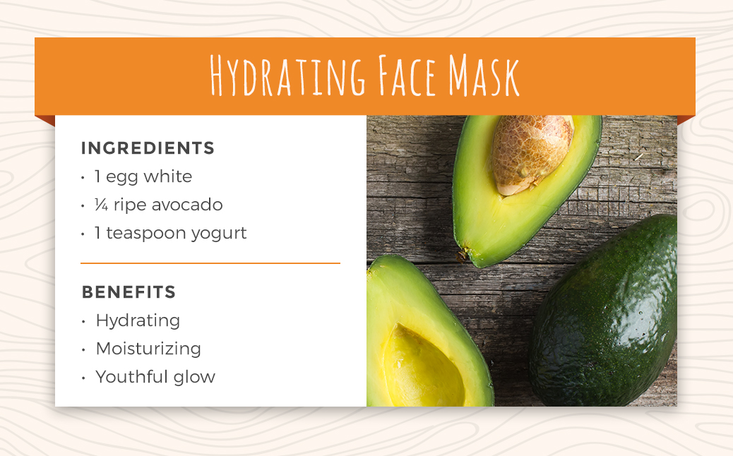 Hydrating Face Mask Ingredients and Benefits