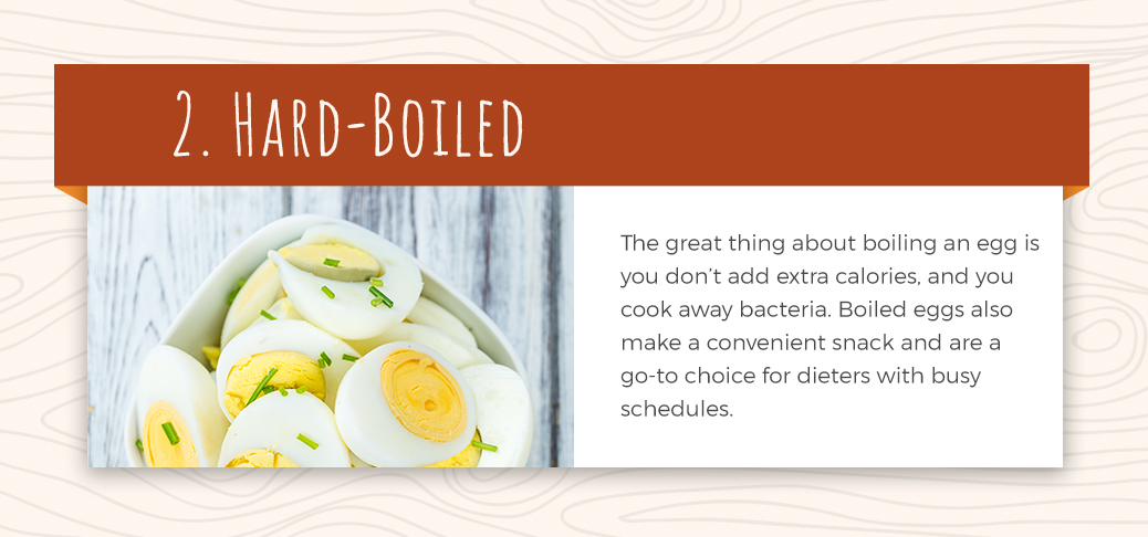 Preparing Hard-Boiled Eggs