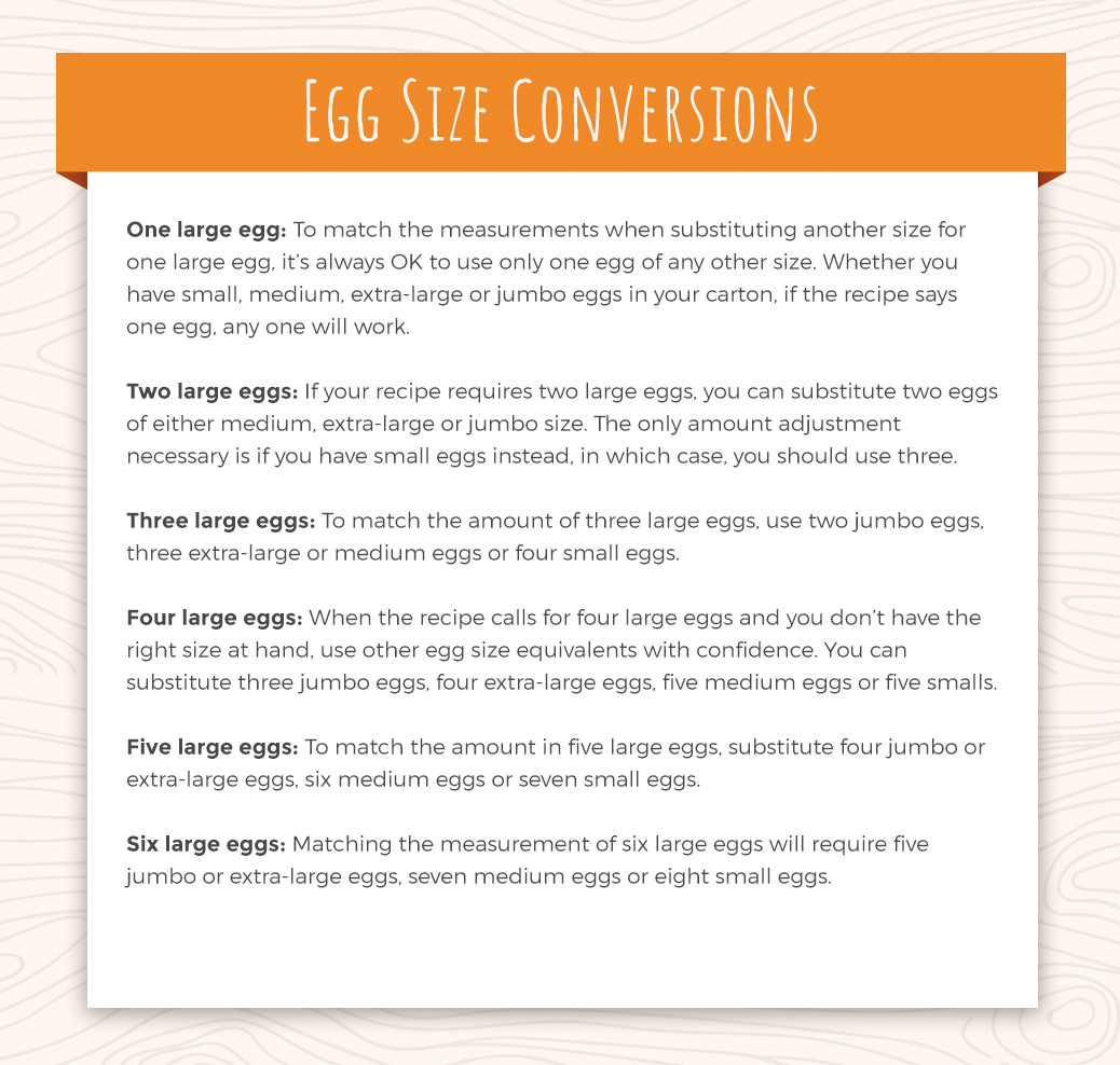 Egg Size Conversion Chart