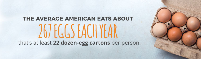 The average American eats about 267 eggs each year