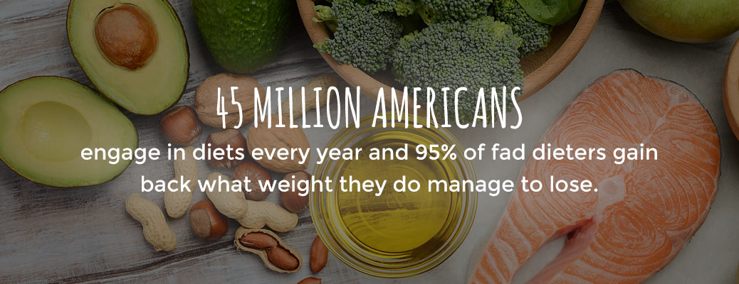 45 million americans engage in diets every year