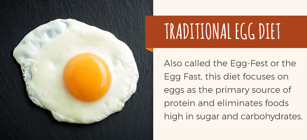 Also called the egg-fest or the egg fast, the traditional egg diet focuses on eggs as the primary source of protein and eliminates foods high in sugar and carbs