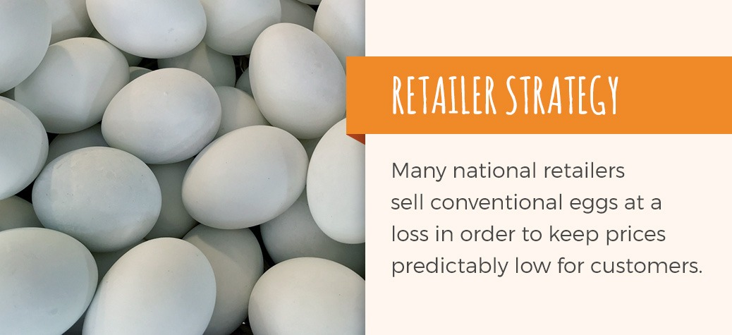 retailers often sell conventional eggs at a loss