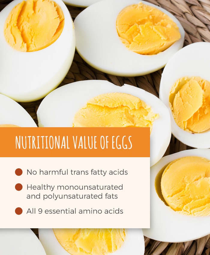 eggs and valuable nutrition